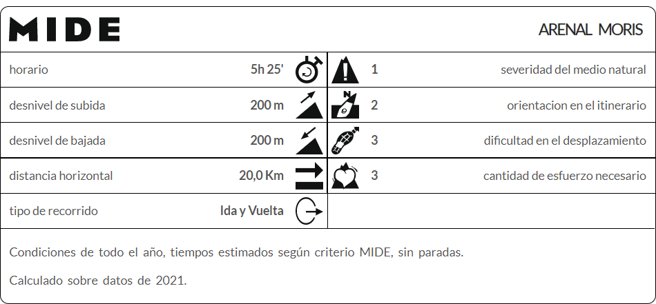 MIDE ARENAL DE MORIS